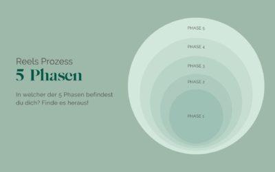 5 Phasen im Reels Prozess